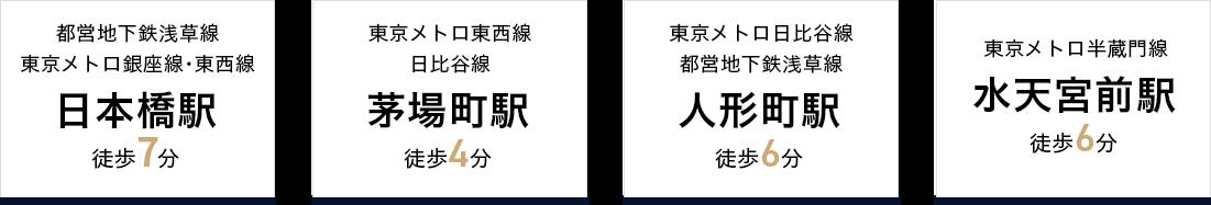 都営地下鉄浅草線、東京メトロ銀座線・東西線、日本橋駅、徒歩7分。東京メトロ東西線、日比谷線、茅場町駅、徒歩4分。東京メトロ日比谷線、都営地下鉄浅草線、人形町駅、徒歩6分。東京メトロ半蔵門線、水天宮前駅、徒歩6分。